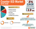 Counter-IED Market to Reach Valuation of US$ 2.9 Bn by 2030;...