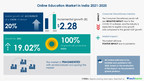 Online Education Market in India to Progress at 20% CAGR during 2021-2025 | Increased Penetration Of Internet And Smartphones In India to Boost Growth | Technavio Partnering With over 100 Fortune 500 Companies