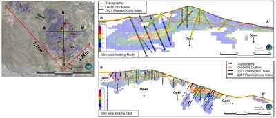 Figure 3: Wildcat Mineralized Footprint & Cross Sections Looking North (A-A') and East (B-B') (CNW Group/Millennial Precious Metals Corp.)