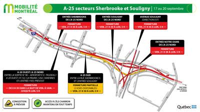 A25 nord et sud, secteur avenue Souligny et rue Sherbrooke, fin de semaine du 17 septembre (Groupe CNW/Ministère des Transports)