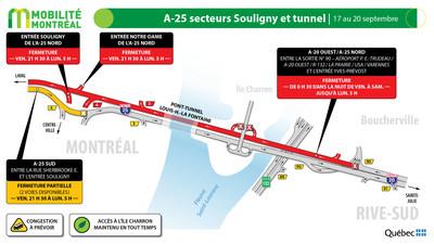 A25 nord, tunnel Louis-H.-La Fontaine, fin de semaine du 17 septembre (Groupe CNW/Ministère des Transports)