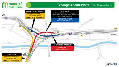 Échangeur Saint-Pierre (A20 / R138), fin de semaine du 17 septembre (Groupe CNW/Ministère des Transports)