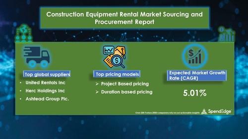 Construction Equipment Rental Market Procurement Research Report