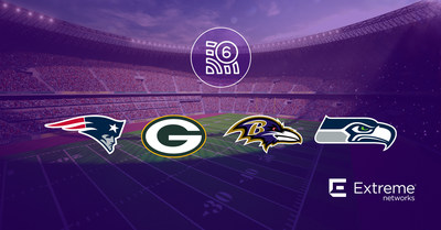 Four NFL teams have upgraded their stadiums to Wi-Fi 6 from Extreme Networks