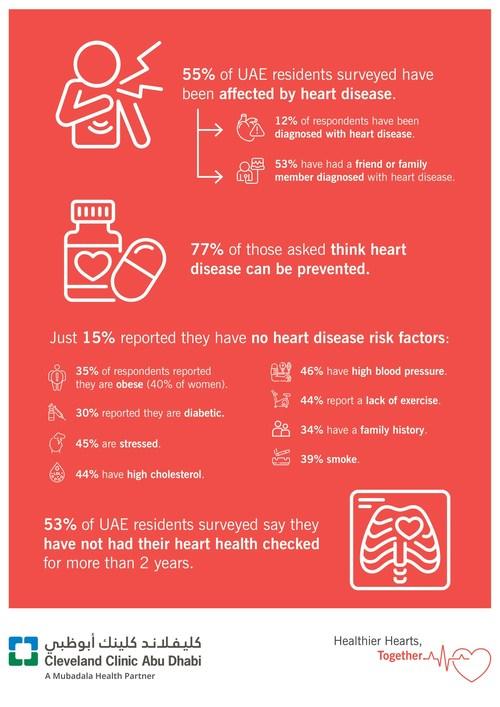 Heart Disease's Impact On Community