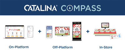Catalina Compass is a portfolio of Catalina's best products and talent, optimized for retailers to create new revenue streams via their owned media networks and data assets, with tranparent, closed loop measurement at the core.