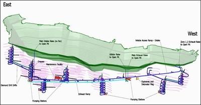 Aurizona Underground Development Plan (Isometric View Looking South) (CNW Group/Equinox Gold Corp.)