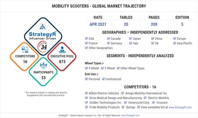 Global Opportunity for Mobility Scooters