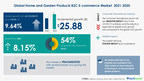 Home and Garden Products B2C E-commerce Market | $ 25.88 Bn Growth Expected During 2021-2025 | Technavio