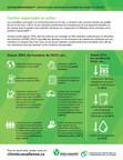 Le Rapport 2020 sur la Gestion responsable(MD) souligne le travail des membres de l'ACIC pour faire avancer les objectifs de durabilité