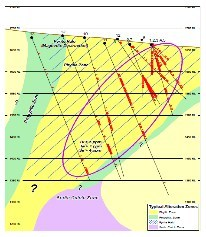 Displays the extent of known gold mineralization and outlines the extent of anomalous bismuth, tellurium and selenium indicating the extent of the hydrothermal system at San Javier.San Javier Cross Section showing Bi/Te/Se Anomalies (CNW Group/Tarachi Gold Corp.)