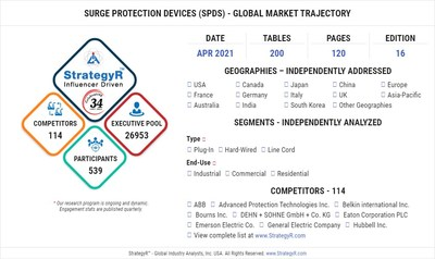 Global Surge Protection Devices (SPDs) Market