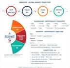 Global Abrasives Market to Reach $54.7 Billion by 2026