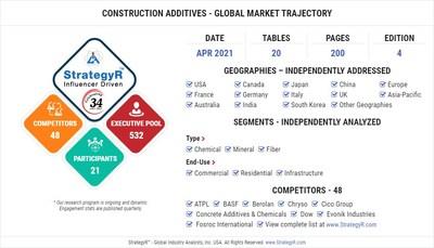 Global Construction Additives Market