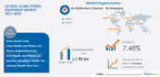 Home Fitness Equipment Market Size & Forecast Report 2021-2025 with Impact Analysis of COVID-19 - Technavio
