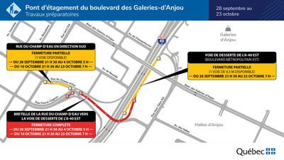 Pont d'étagement du boulevard des Galeries-d'Anjou - Fermetures réseau routier local - 28 septembre au 23 octobre 2021 (Groupe CNW/Ministère des Transports)