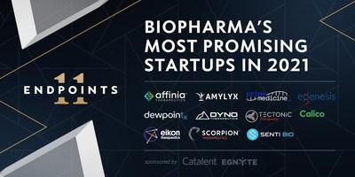 Endpoints 11 winners