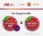 Restaurant Brands International Sets Science-Based Targets to...
