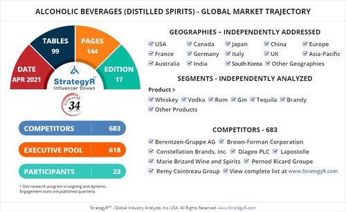 Alcoholic Beverages (Distilled Spirits)