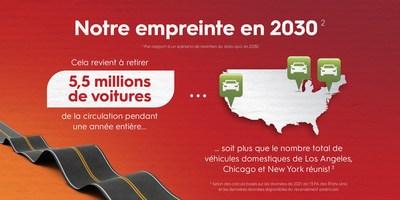 Notre feuille de route pour le climat (Groupe CNW/Restaurant Brands International Inc.)
