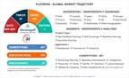 Global Flooring Market to Reach $506.3 Billion by 2026