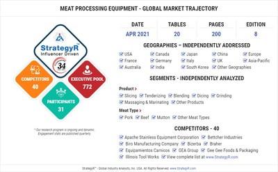 World Meat Processing Equipment Market