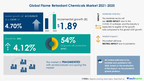 Global Flame Retardant Chemicals Market 2021 with Pre - and Post COVID-19 Impact Analysis by End-user (building and construction, electricals and electronics, textile, transportation, and others);by Geography (APAC, Europe, North America, MEA, and South America)