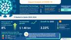 IT Market in Qatar- Industry Analysis, Market Trends, Market Growth, Opportunities & Forecast |17000+ Technavio Reports