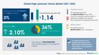 High-pressure Valves Market | Insights on Emerging Trends,...