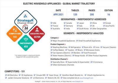 World Electric Household Appliances Market
