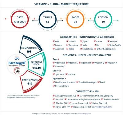 Global Vitamins Market