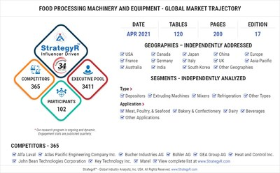 Global Food Processing Machinery and Equipment Market