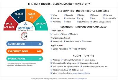 Global Opportunity for Military Trucks