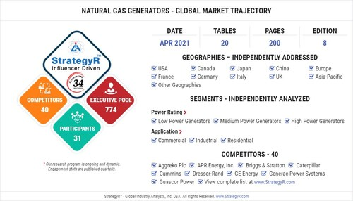 Global Opportunity for Natural Gas Generators