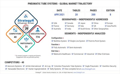 Global Opportunity for Pneumatic Tube Systems