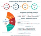Global Pre-Insulated Pipes Market to Reach $11.2 Billion by 2026...
