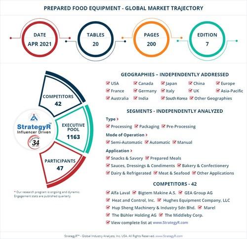 World Prepared Food Equipment Market