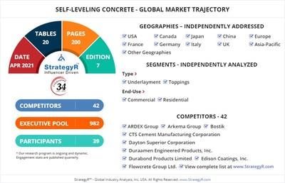 World Self-Leveling Concrete Market