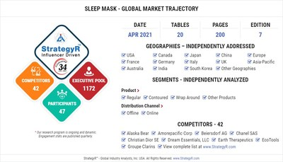 Global Sleep Mask Market