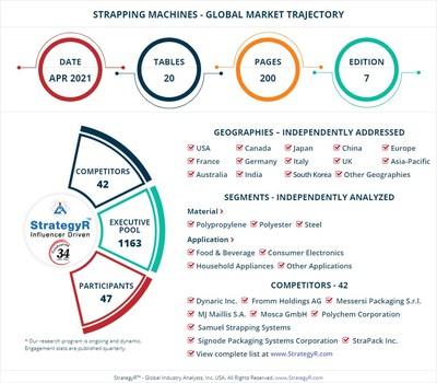 World Strapping Machines Market