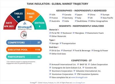 Global Tank Insulation Market