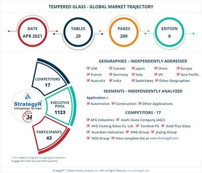 Global Tempered Glass Market