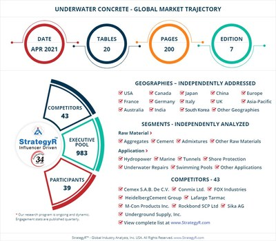 Global Market for Underwater Concrete