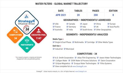 Global Opportunity for Water Filters