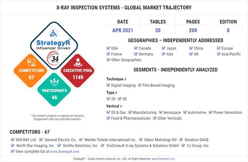 World X-ray Inspection Systems Market