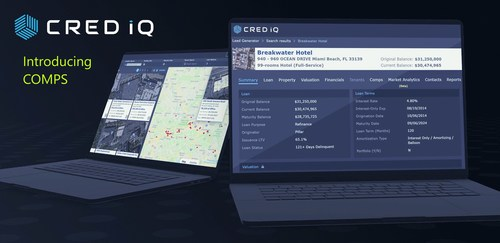 CRED iQ's Property Comp technology allows users to search and generate relevant valuation, performance and loan comparables for any commercial property in the country.