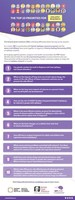 Canada's Epilepsy Community identifies the Top 10 Research Priorities