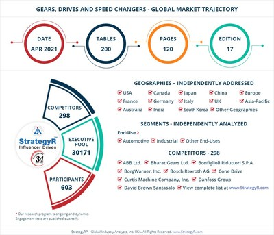 Global Market for Gears, Drives and Speed Changers