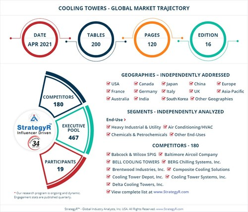 Global Opportunity for Cooling Towers