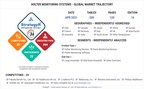 A $663.5 Million Global Opportunity for Holter Monitoring Systems by 2026 - New Research from StrategyR